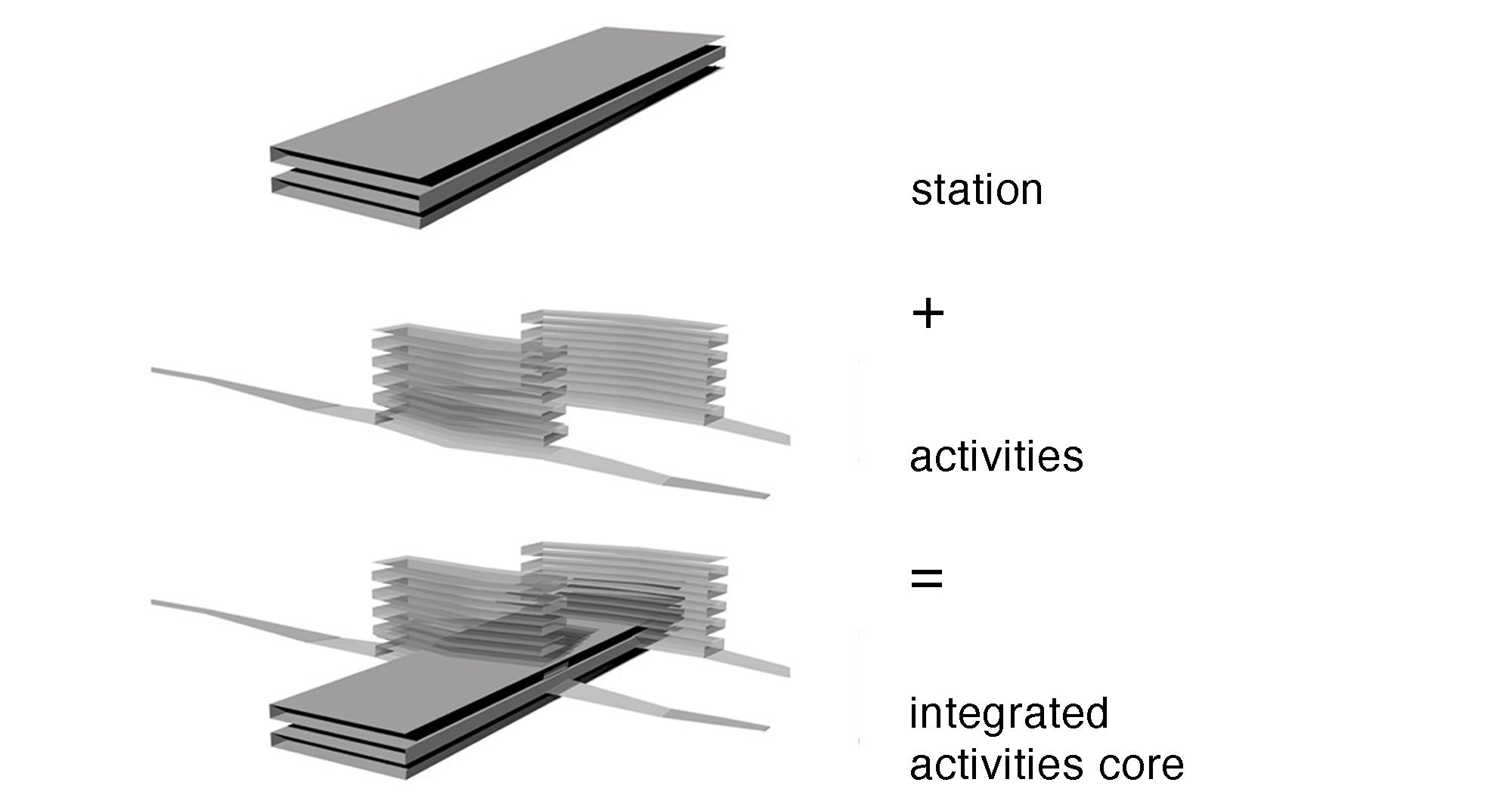 Bovisa integrated activities core