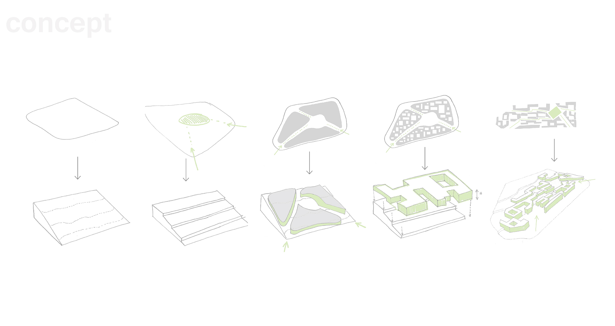 Sofia Mixed-Use Development Project